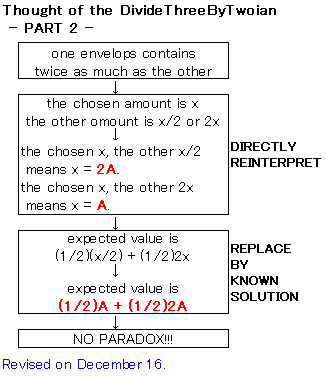 An Outline Of The Two Envelopes Problem A Web Page Of A Fan Of